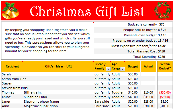 christmas gift list set your budget and track gifts using excel learn. Black Bedroom Furniture Sets. Home Design Ideas