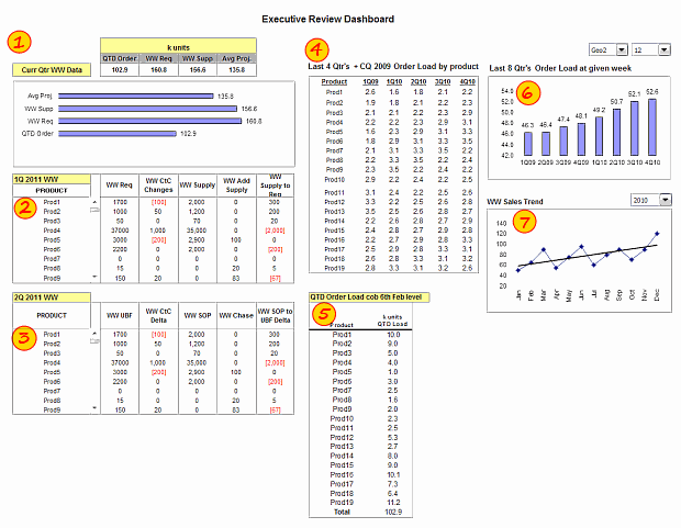 excel dashboard templates .