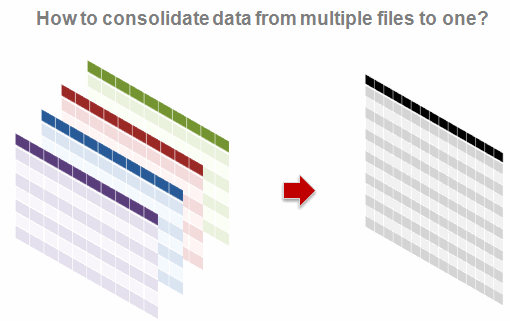 ... to Consolidate Data from Multiple Excel Sheets (or files) in to one