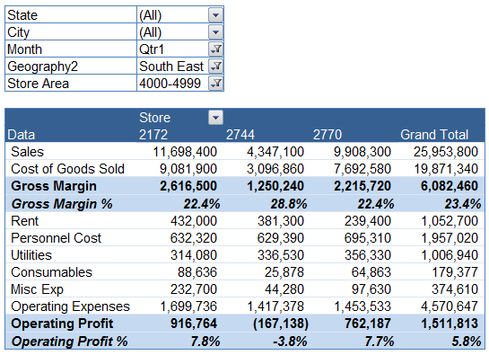Custom Profit Loss Report Layout in Excel