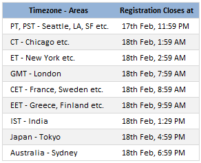 Registration closing times - around the world