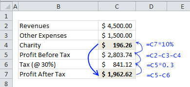 Excel Circular References in Formulas - an example