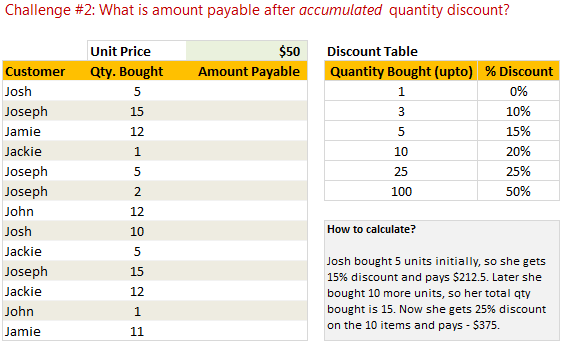 What is the amount payable after accumulated quantity discount? - LOOKUP FORMULA CHALLENGE #2