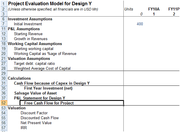Building a layout for Project Evaluation Model - 4