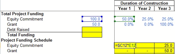 Interest During Construction Calculating Cash Available 1 - Project finance modeling in Excel