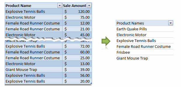 Remove duplicates & sort a list using Pivot Tables
