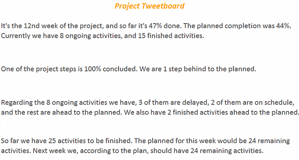 Project Tweetboard Implementation
