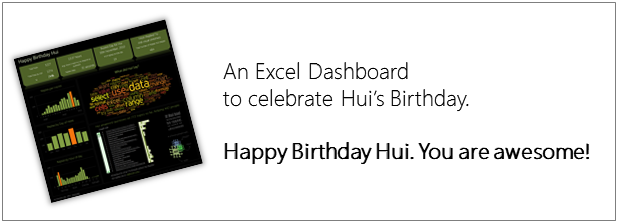 Happy Birthday Hui, An Excel Dashboard to prove you are awesome!